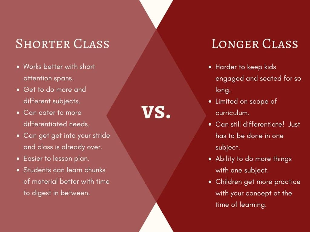 shorter class periods better for students