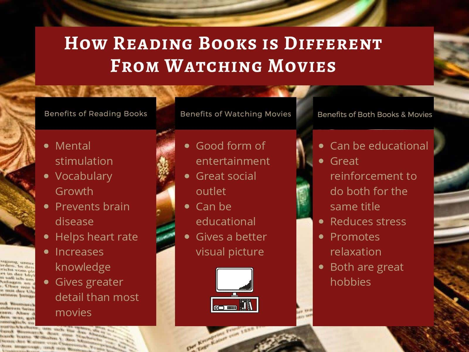how reading books is different from watching movies