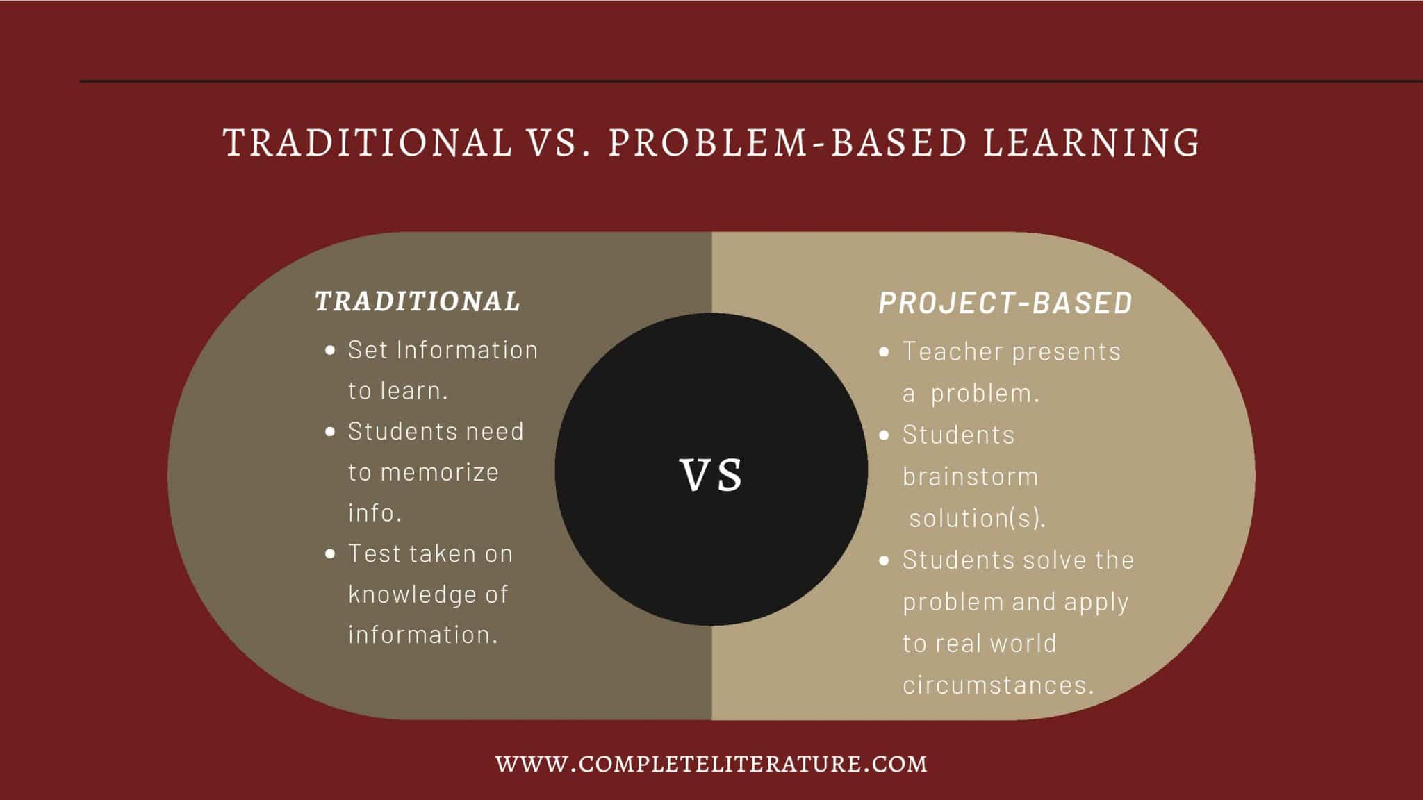 porject based learning