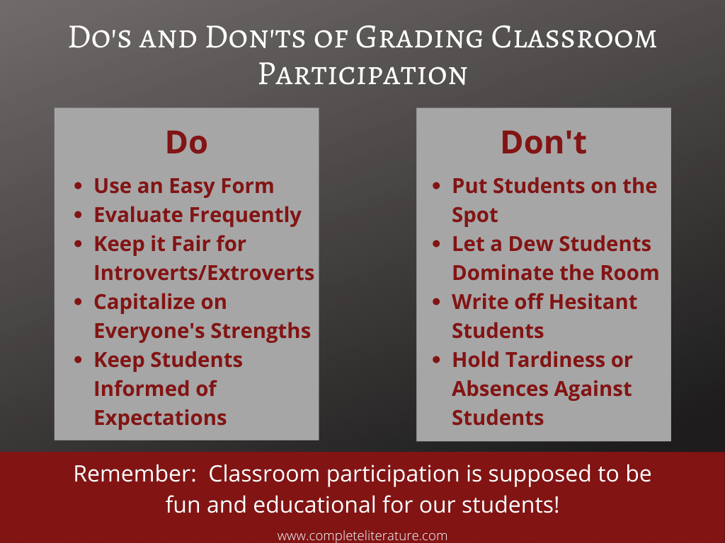 Dos and Donts of classroom participation