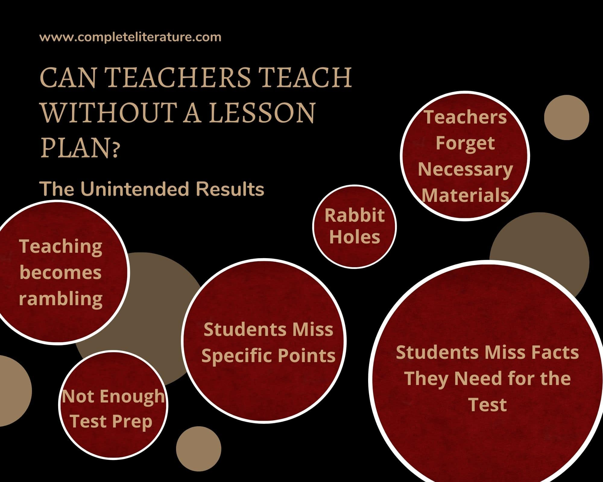 Can Teachers Teach Without a Lesson Plan?